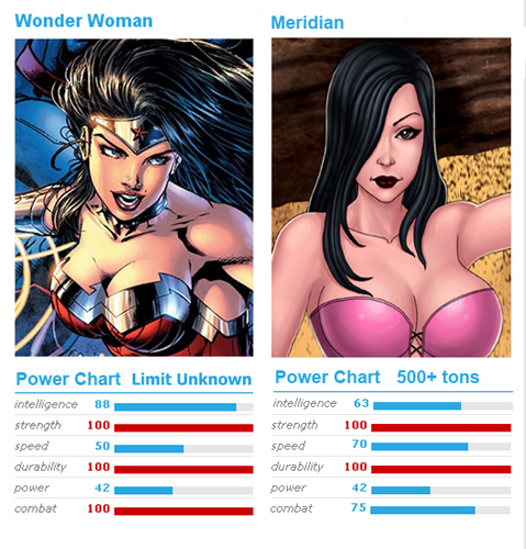 Meridian VS Wonder Woman