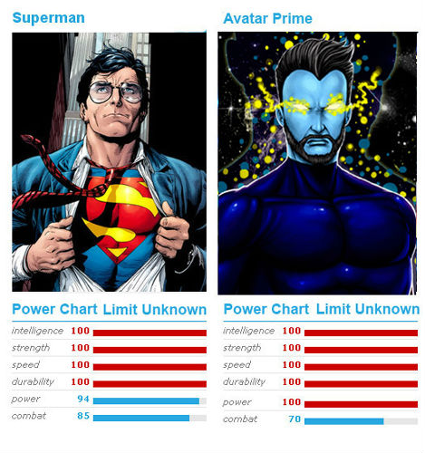 Avatar Prime VS Superman