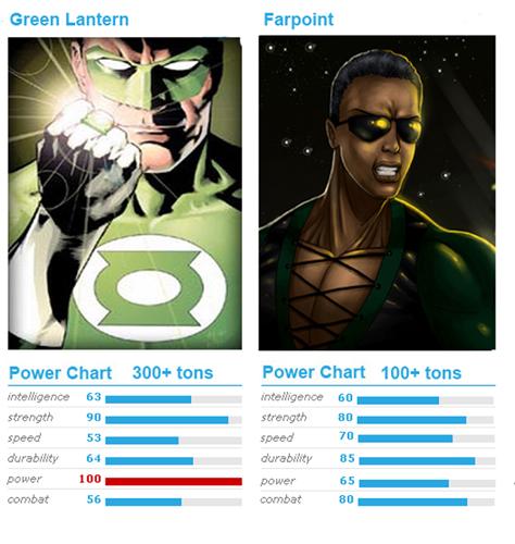 Farpoint VS Green Lantern