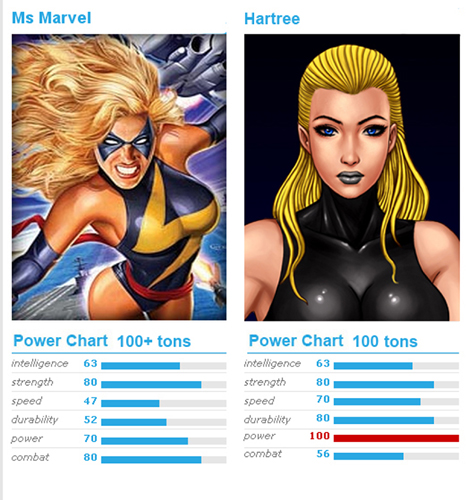 Hartree VS Ms Marvel