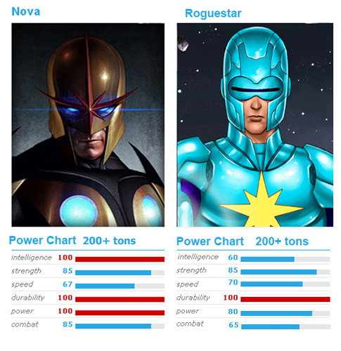 Roguestar VS Nova